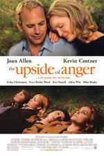 Постер Видимость гнева, Upside of Anger, The